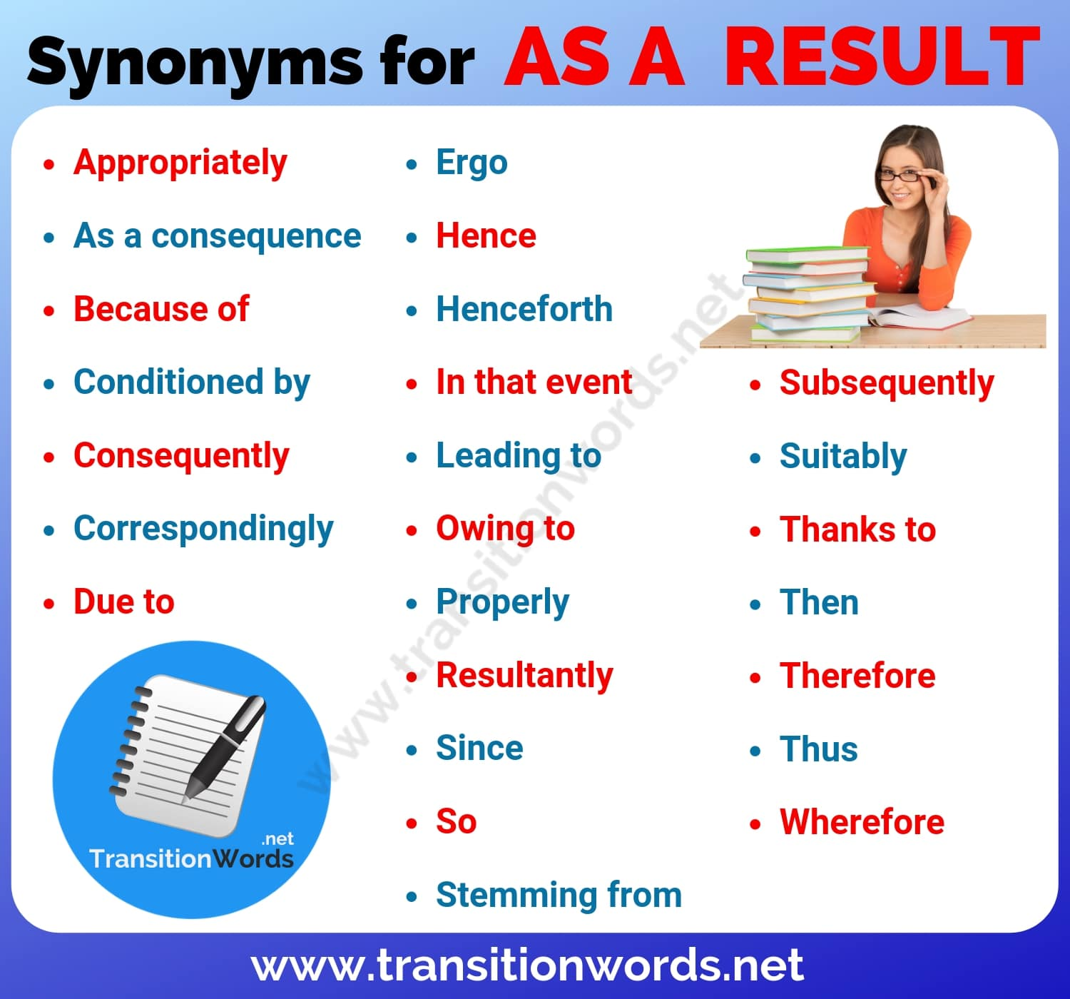 AS A RESULT Synonym: List of 36 Powerful Synonyms for As a result