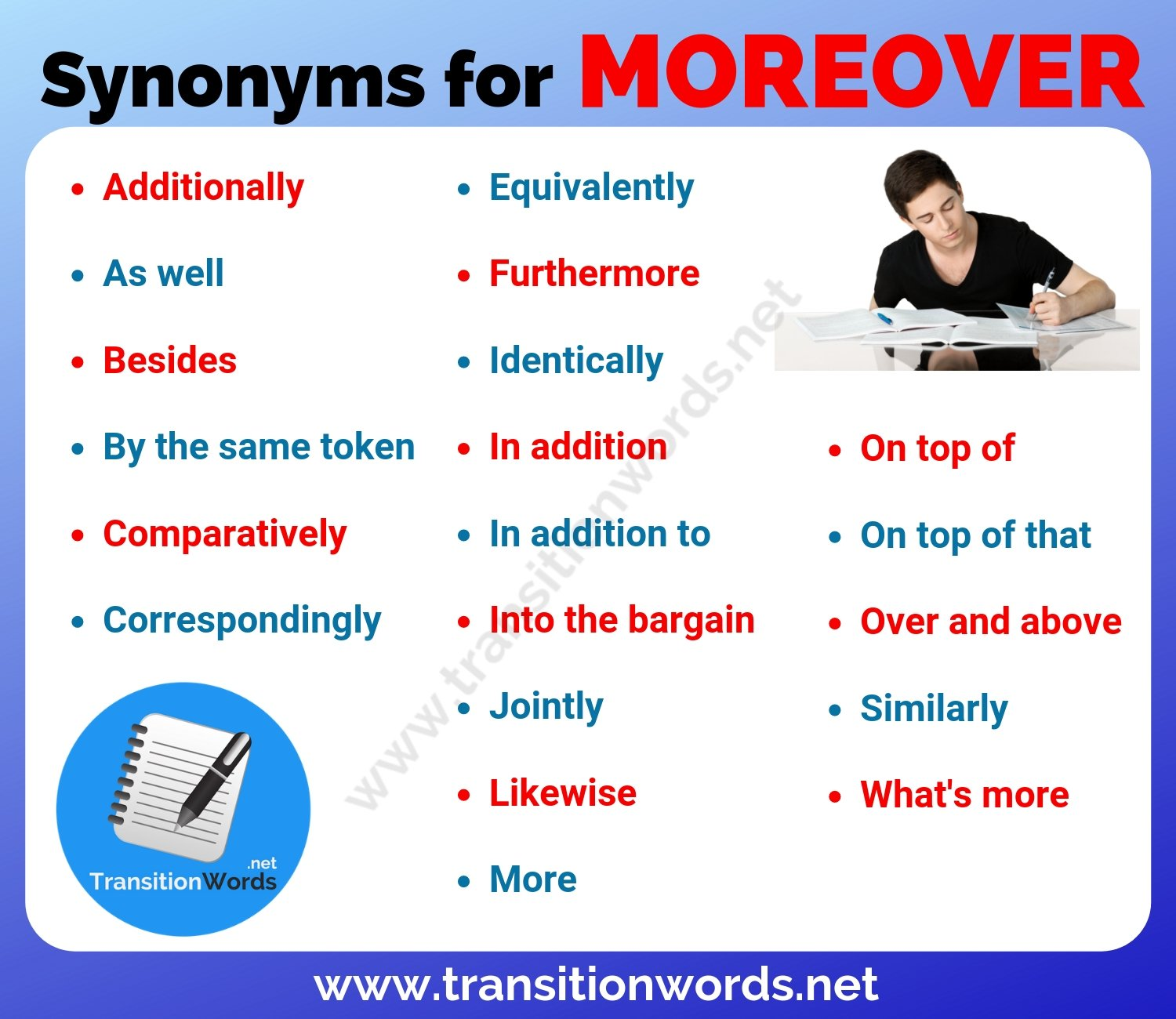 MOREOVER Synonym: List of 20 Useful Synonyms for Moreover