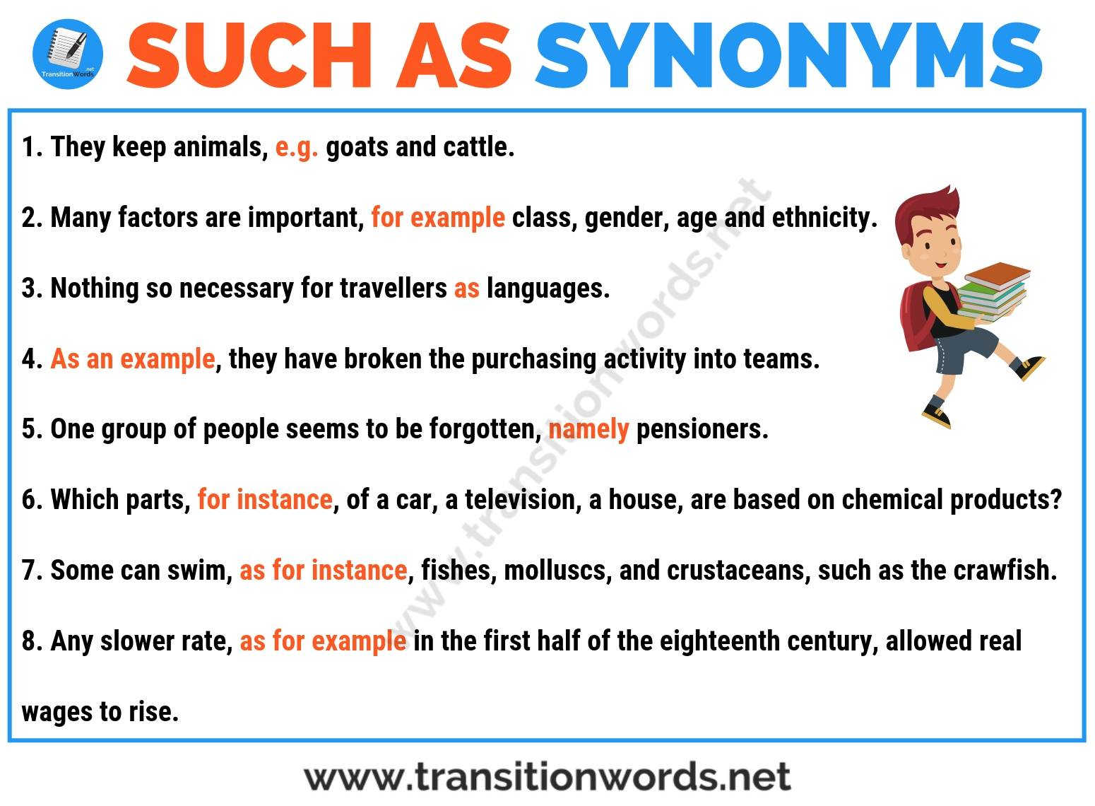 SUCH AS Synonym: 30 Useful Synonyms for Such As with Examples