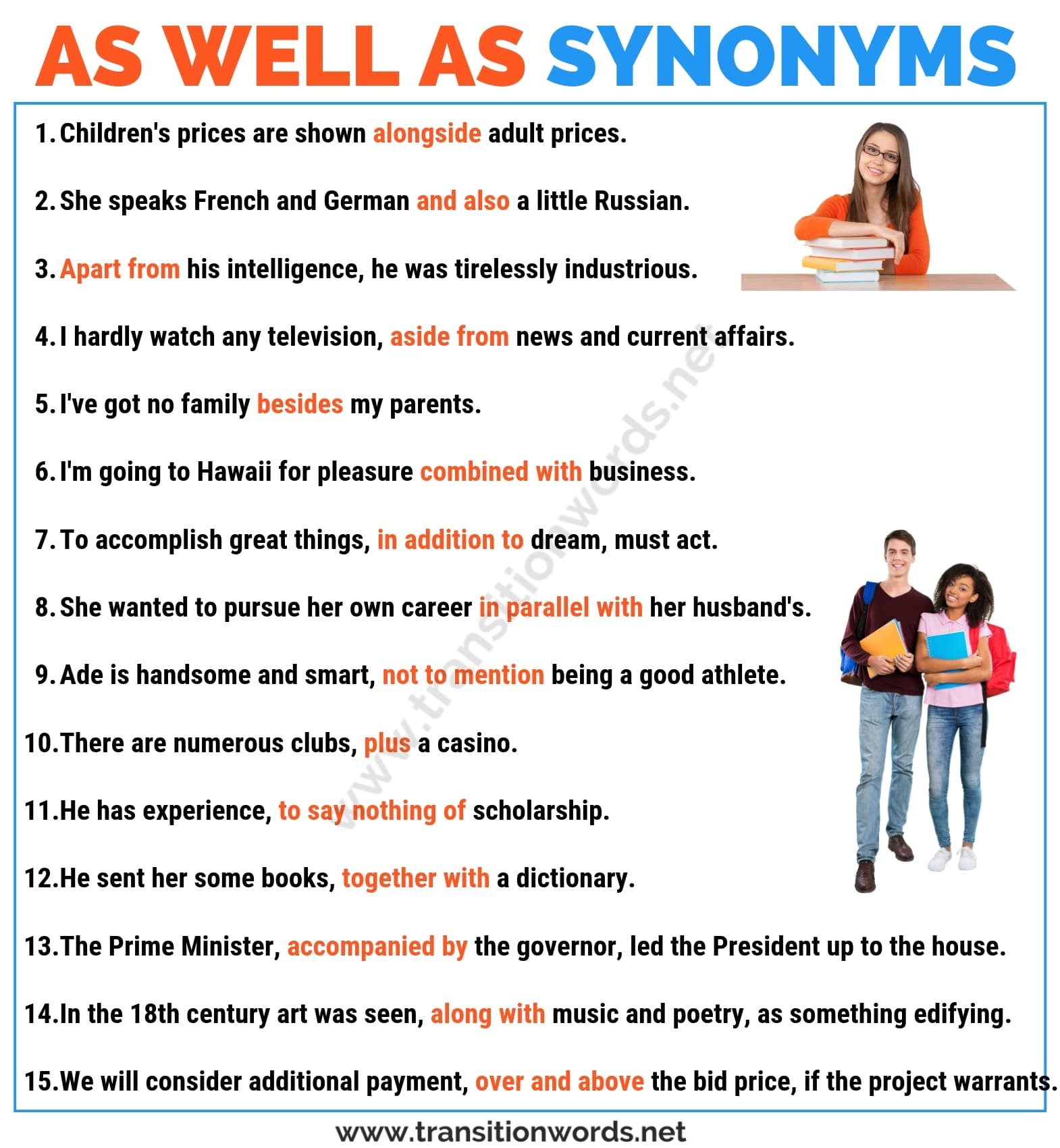 AS WELL AS Synonym: List of 22 Synonyms for As well as with Examples