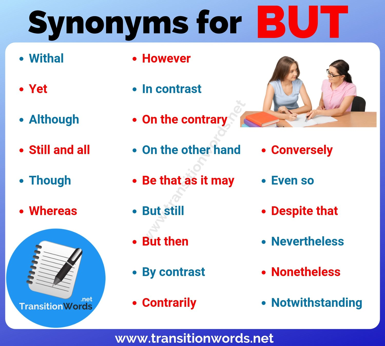 BUT Synonym: Helpful List of 21 Synonyms for But with ESL Pictures