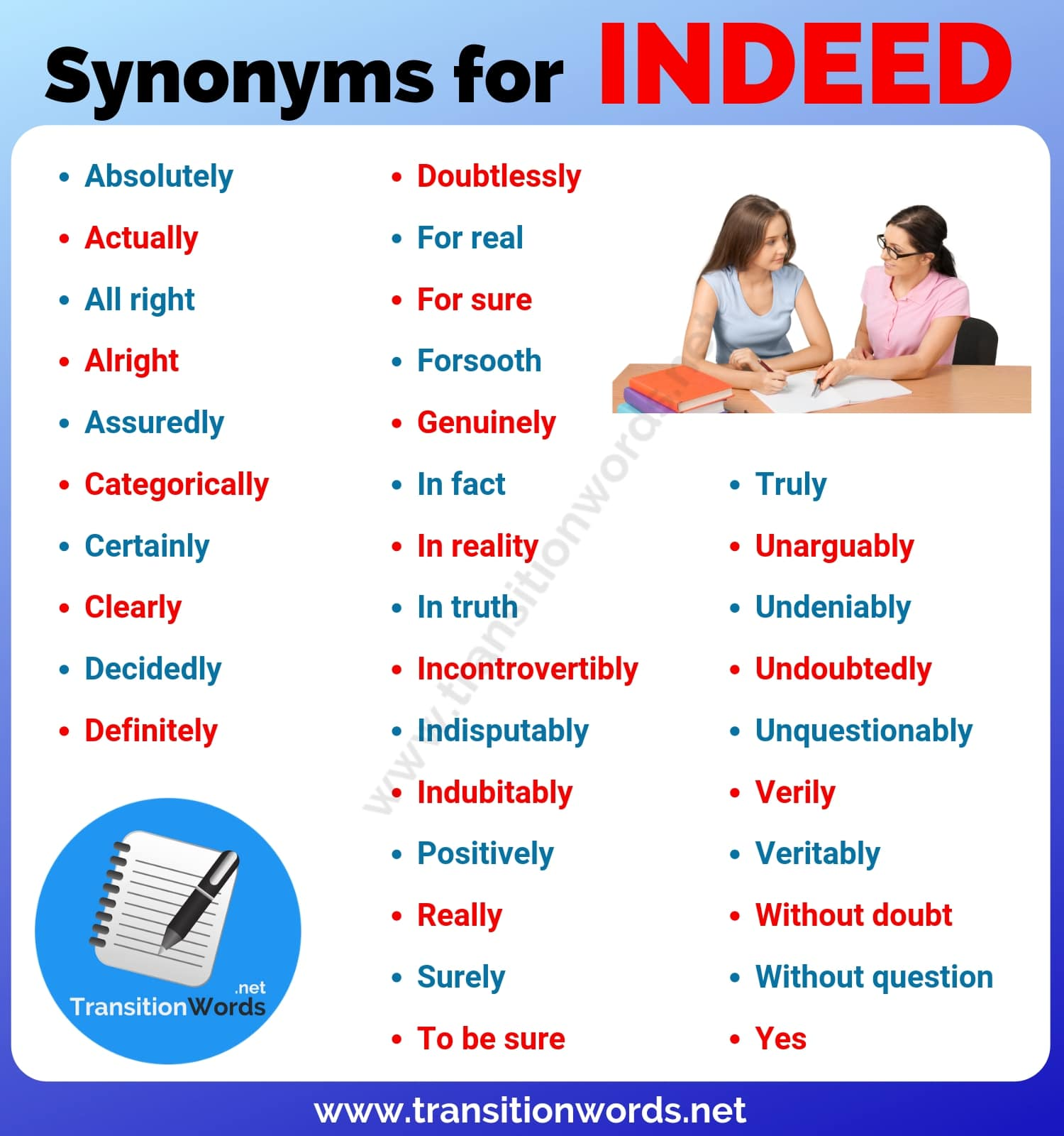 Other Words for INDEED: 35 Important Synonyms for Indeed with Examples