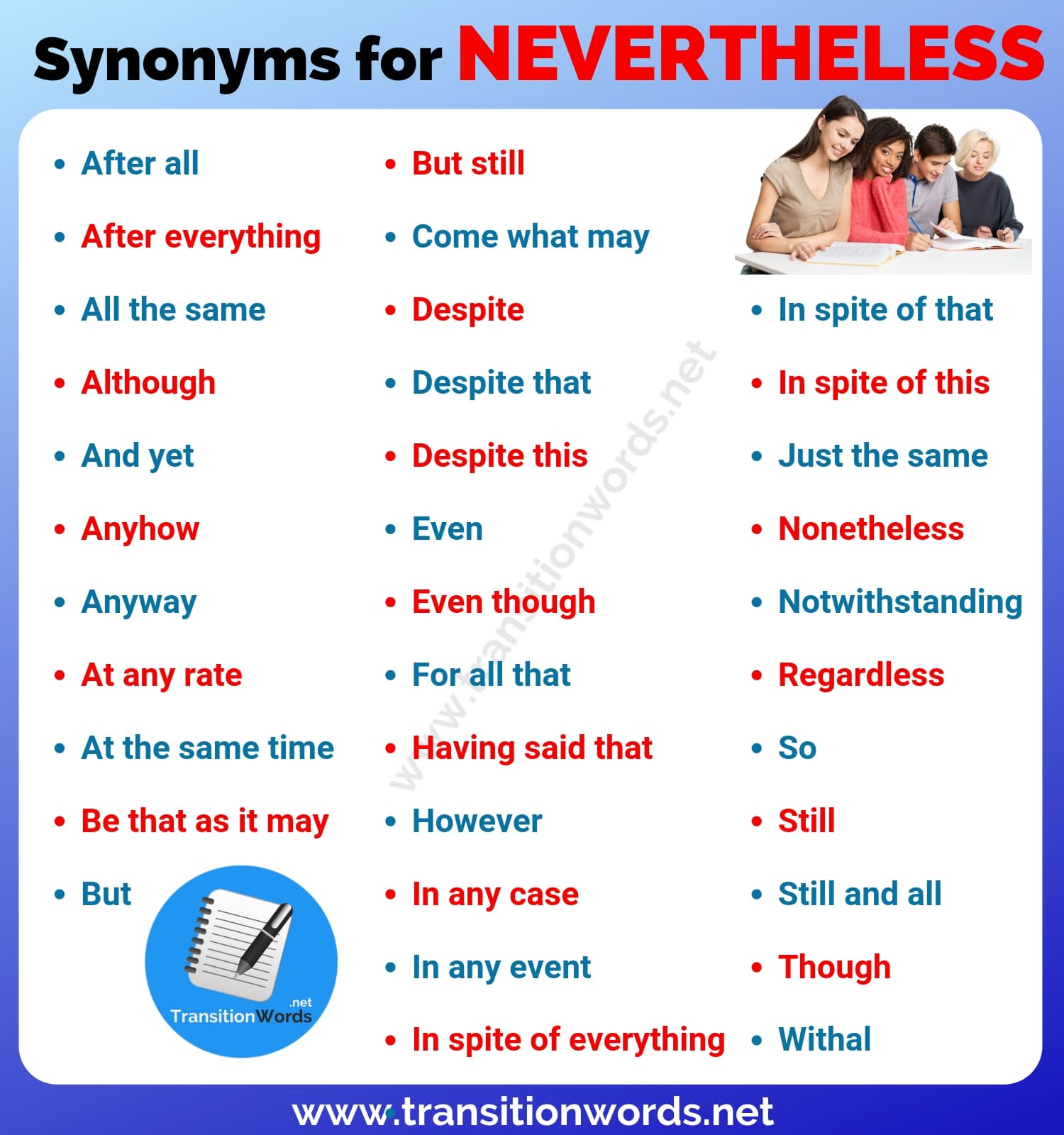 NEVERTHELESS Synonym: List of 35 Useful Synonyms for Nevertheless
