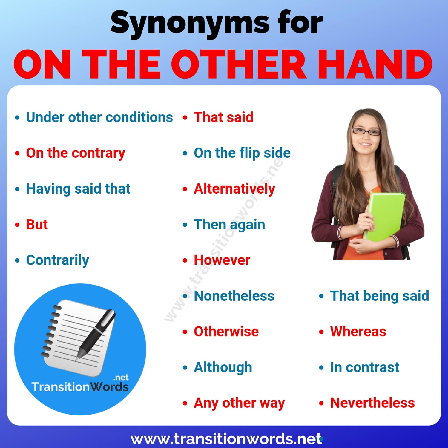 Another Word for ON THE OTHER HAND: 18 Useful Synonyms for On the other hand