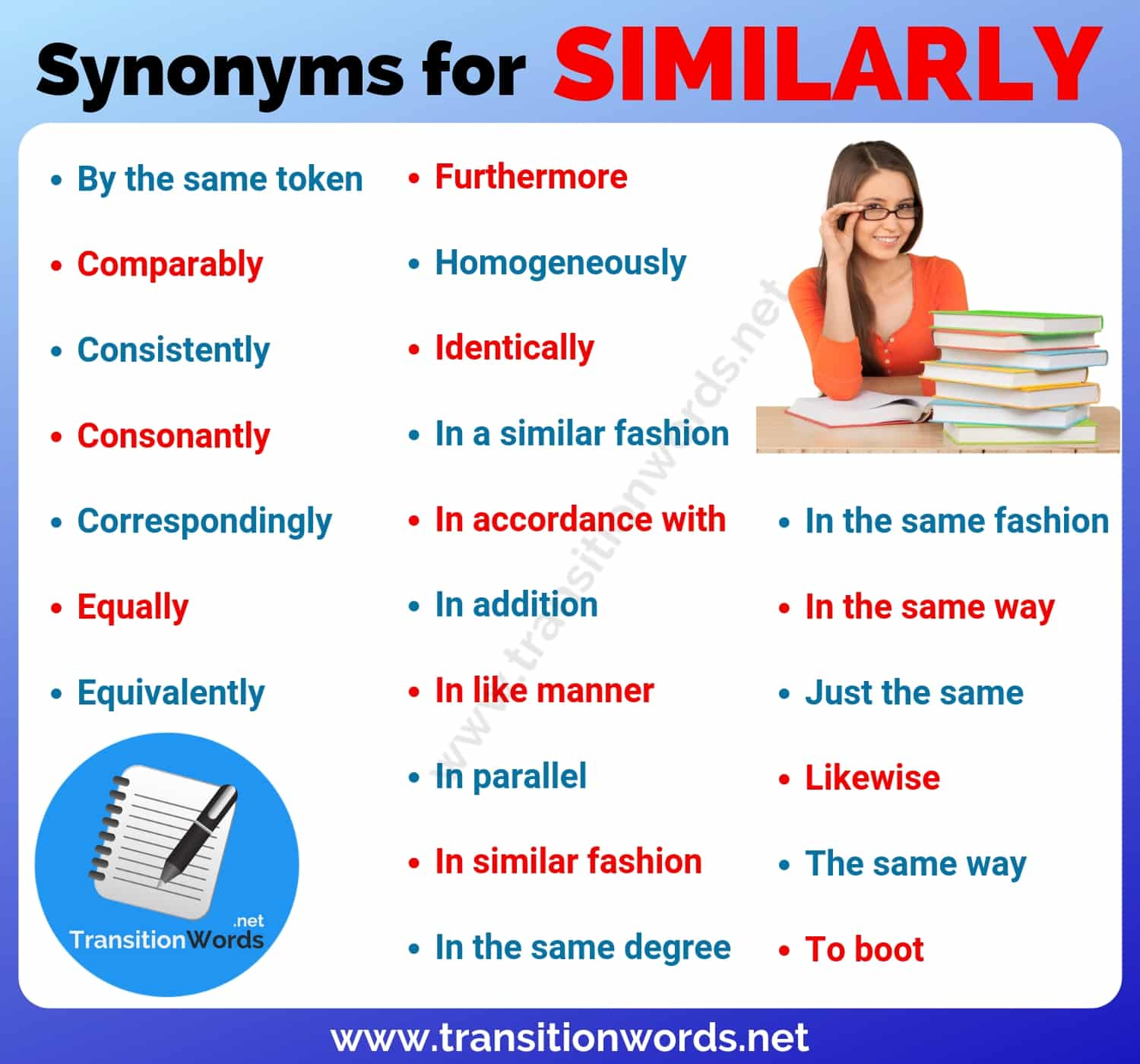 SIMILARLY Synonym: Useful List of 23 Synonyms for Similarly with Examples