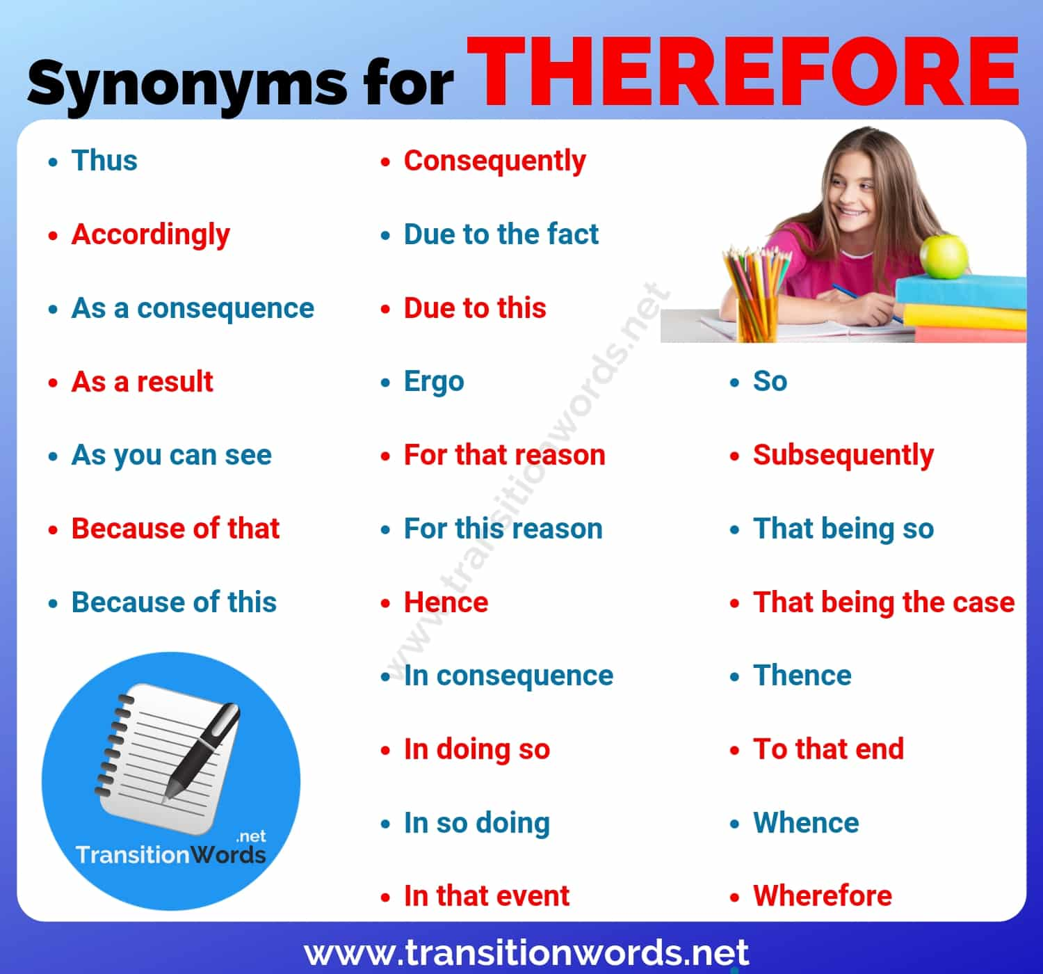 THEREFORE Synonym: Important List of 26 Synonyms for Therefore with Examples