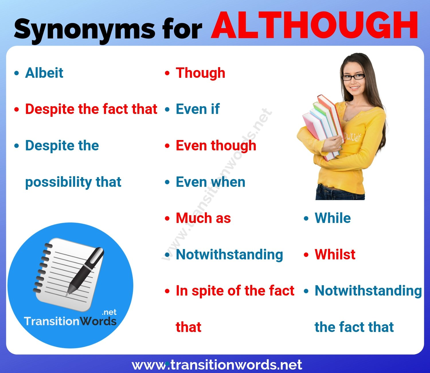 ALTHOUGH Synonym: 18 Useful Synonyms for Although with Examples