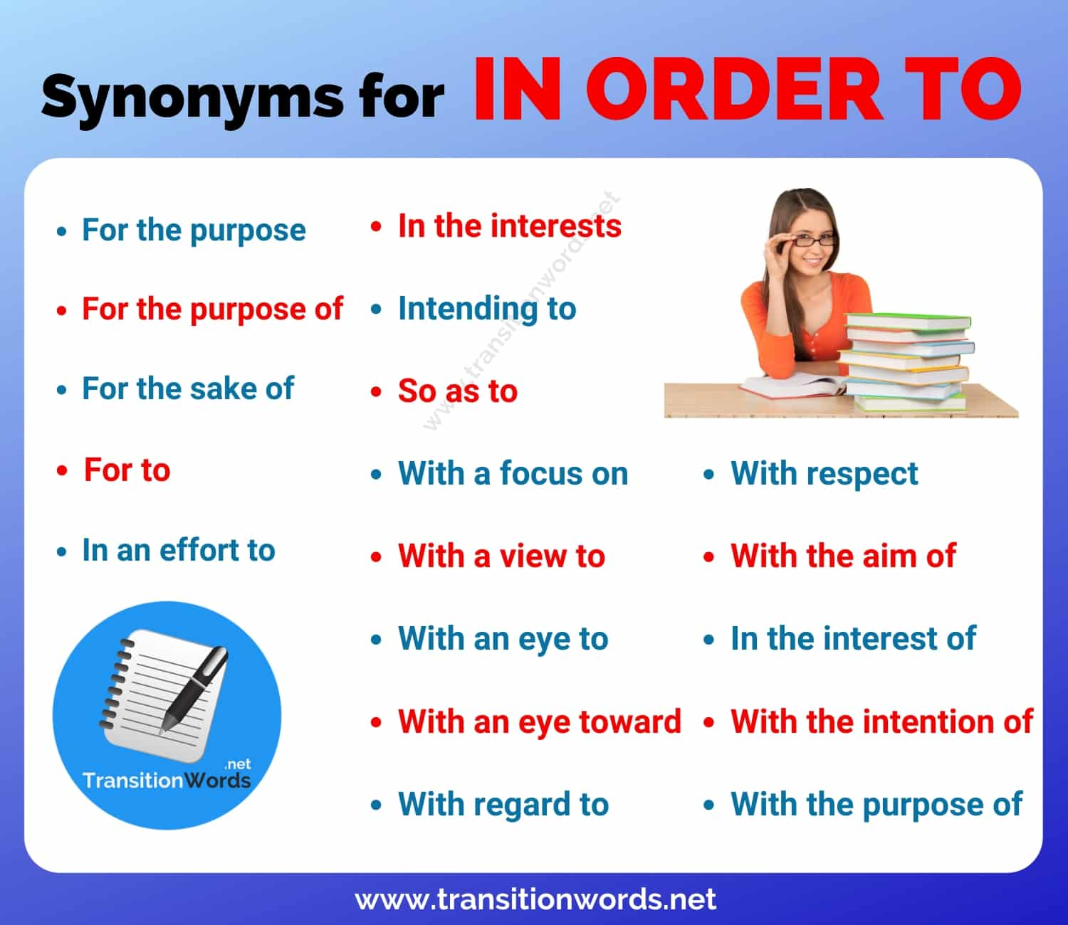 IN ORDER TO Synonym: List of 15+ Useful Synonyms for In Order To with Examples