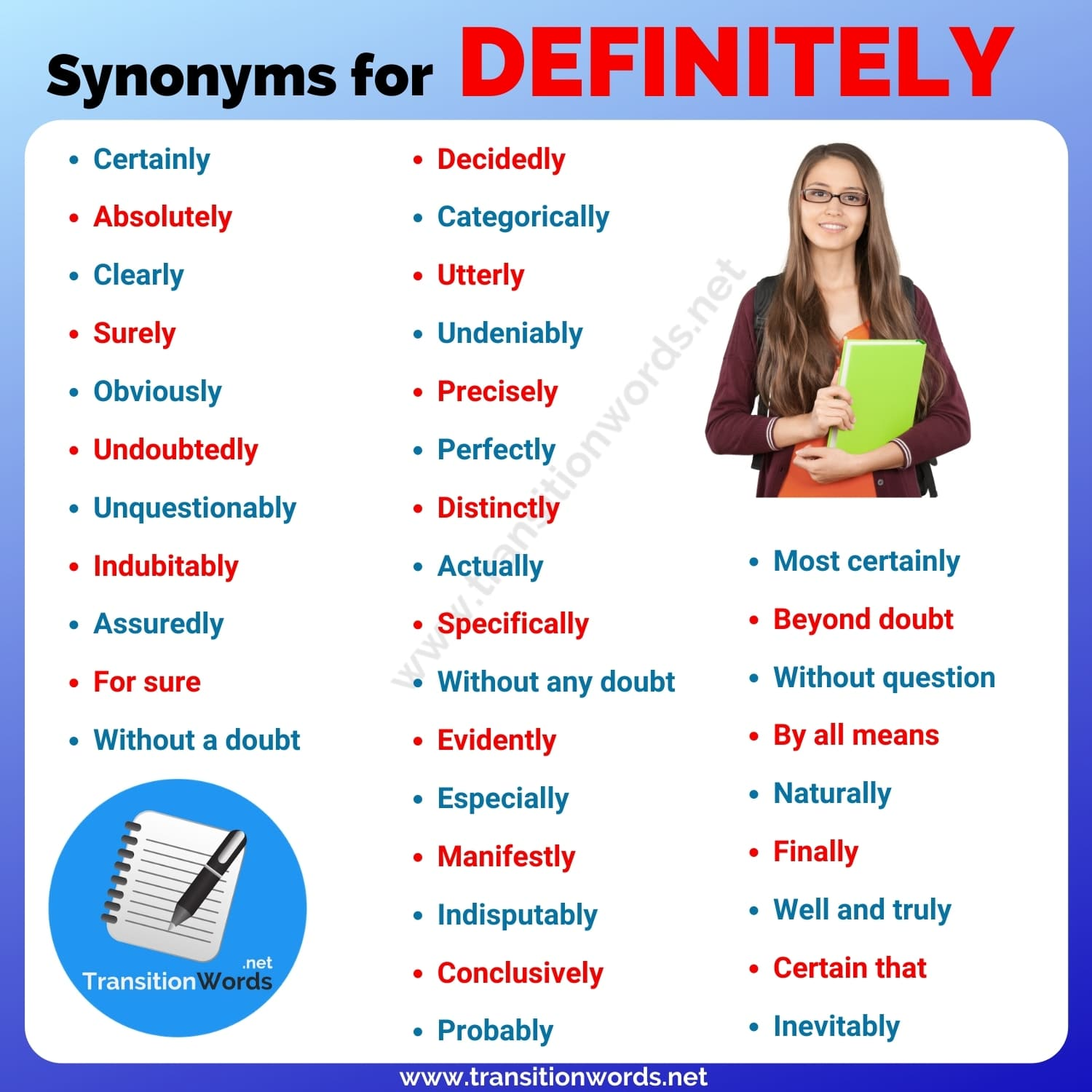 Definitely Synonym: List of 35+ Synonyms for Definitely with Useful Examples