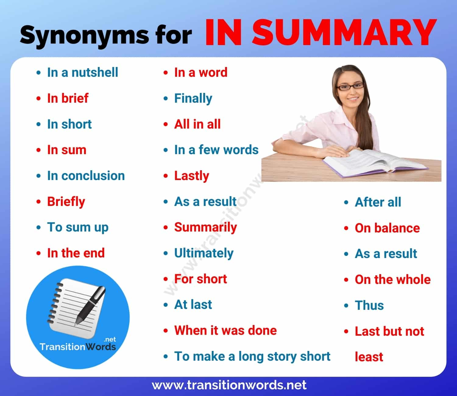 In Summary Synonym: List of 25+ Synonyms for In Summary with Useful Examples
