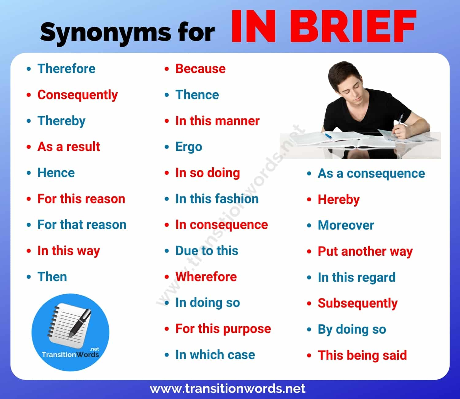 Other Ways to Say In Brief: List of 25+ Synonyms for In Brief with Useful Examples