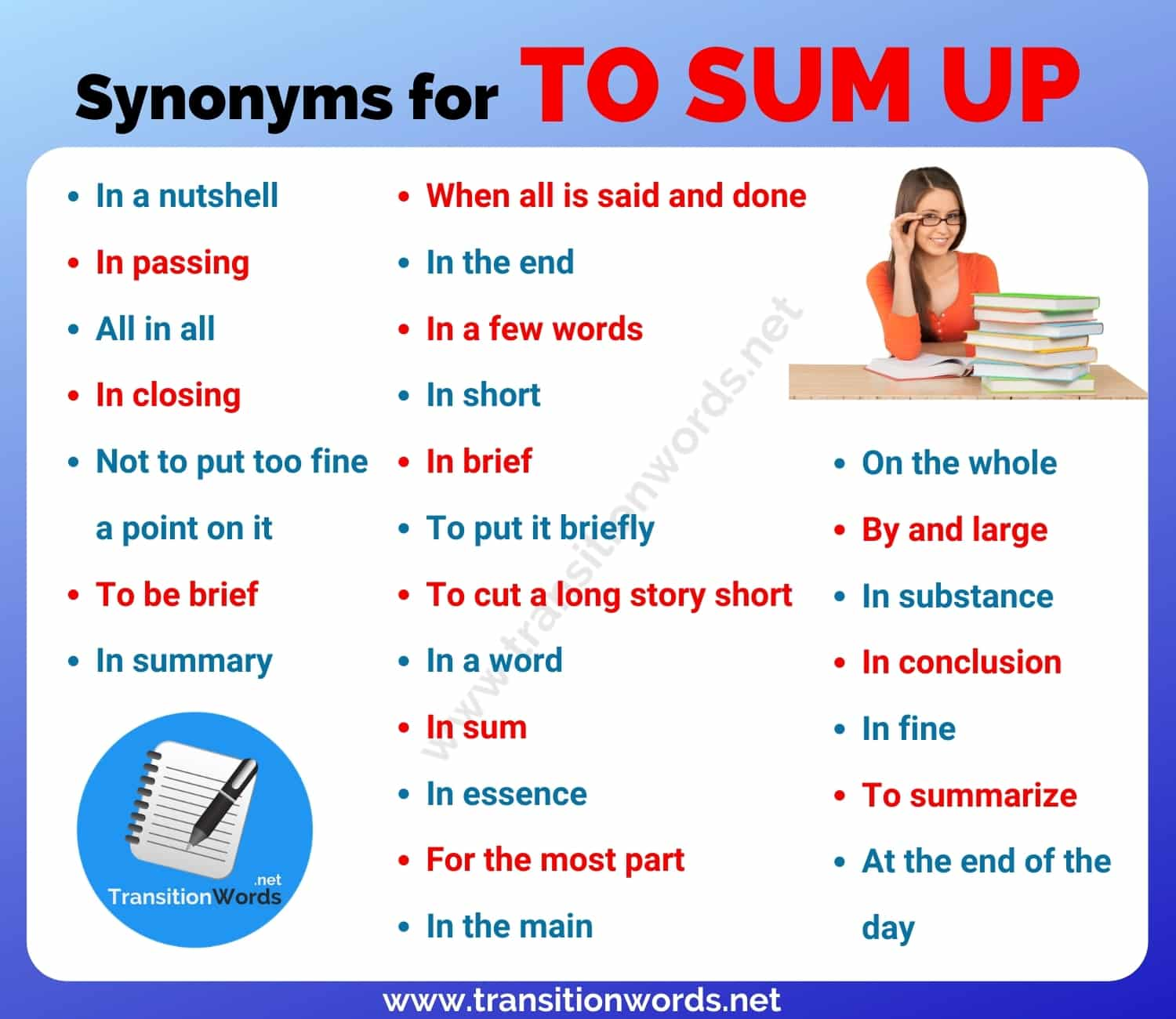 To Sum up Synonym: List of 25+ Synonyms for To Sum up with ESL Pictures